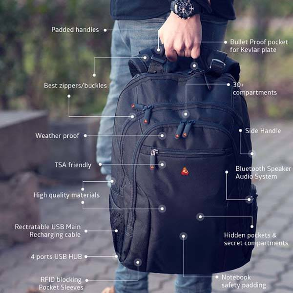 iBackPack 2.0 Features