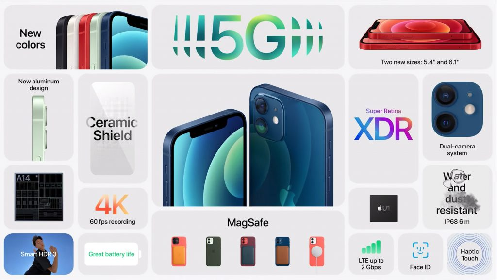 (iPhone 12) Features, 5G, MagSafe