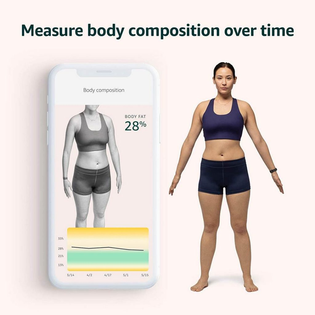 measure your heart rate, steps and calories burned